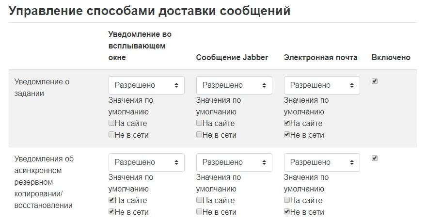 Управление способами доставки сообщений в Moodle